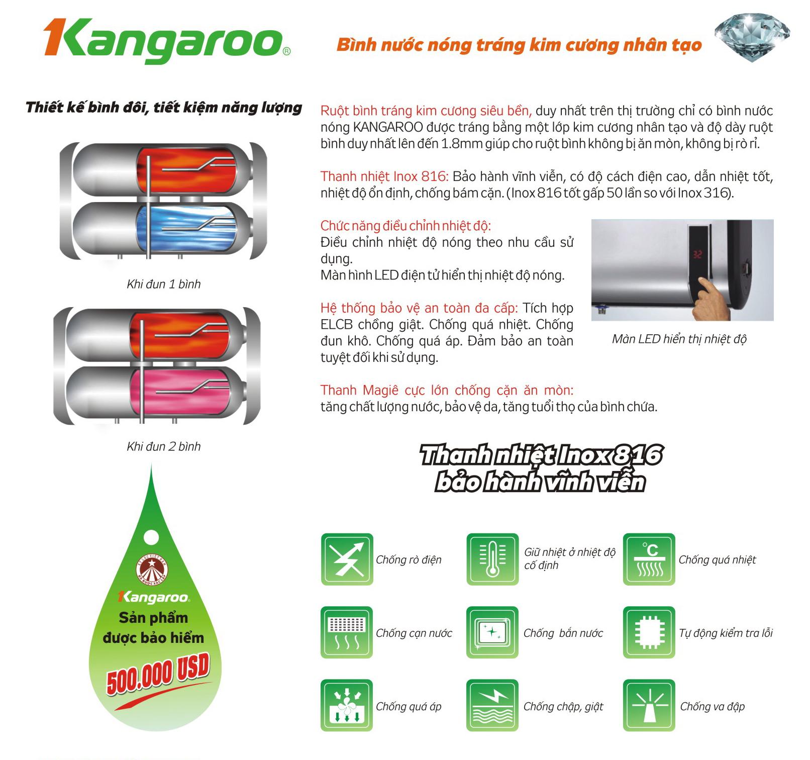 Bình nóng lạnh Kangaroo KG64